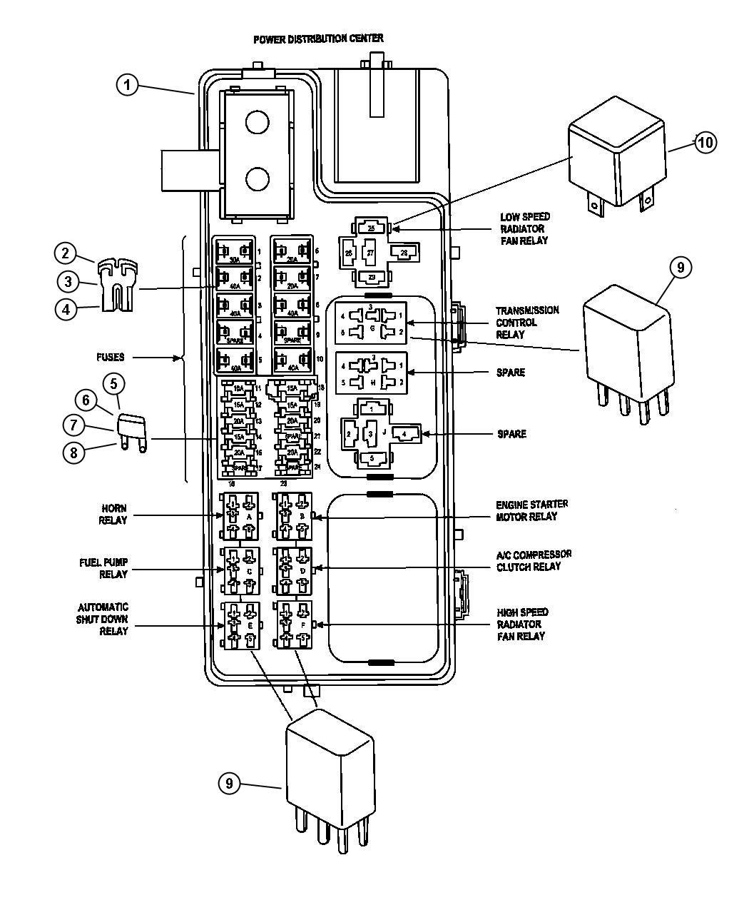 chrysler pt cruiser relays  fuses