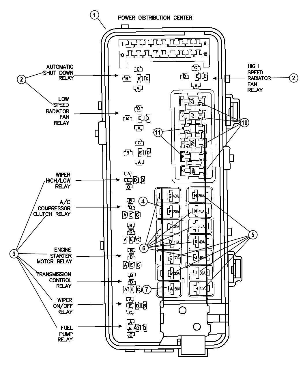 2003 Chrysler Concorde Wiring Diagram Free For You 1997 Power Distribution Center Relays Engine
