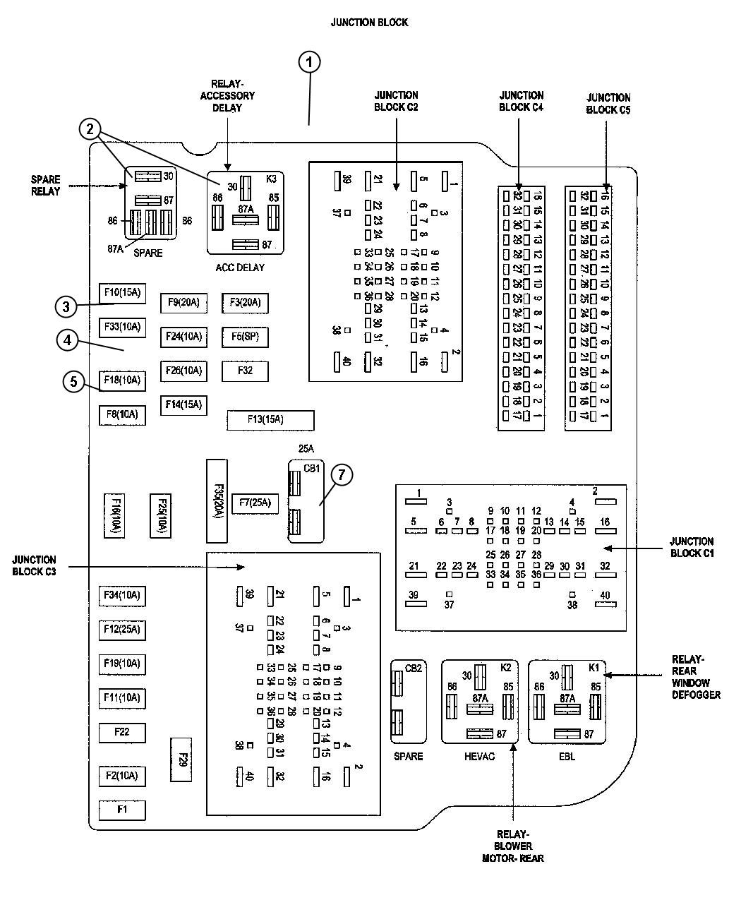 2004 Mach 1 Fuse Box Another Blog About Wiring Diagram Location Ford Explorer Ed Bauer