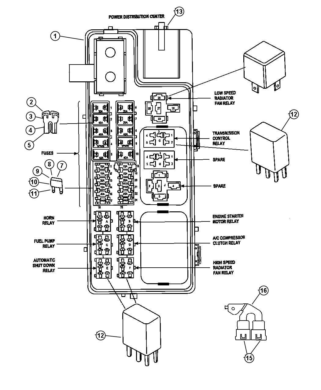 fuse box diagram for 2005 chrysler sebring fuse box
