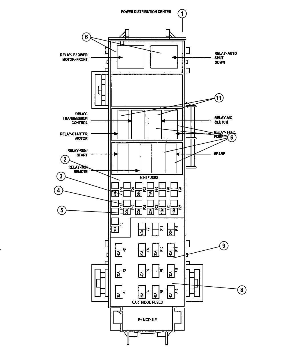 2008 dodge durango power distribution center